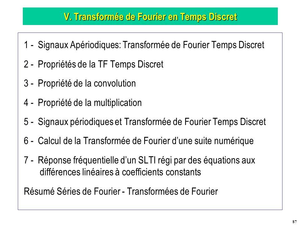 V. Transformée de Fourier en Temps Discret