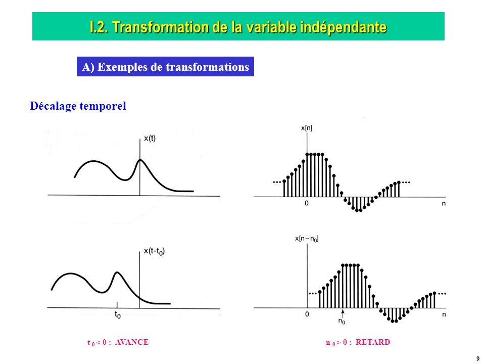 I.2. Transformation de la variable indépendante