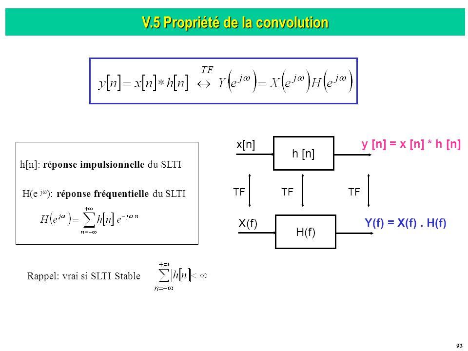V.5 Propriété de la convolution