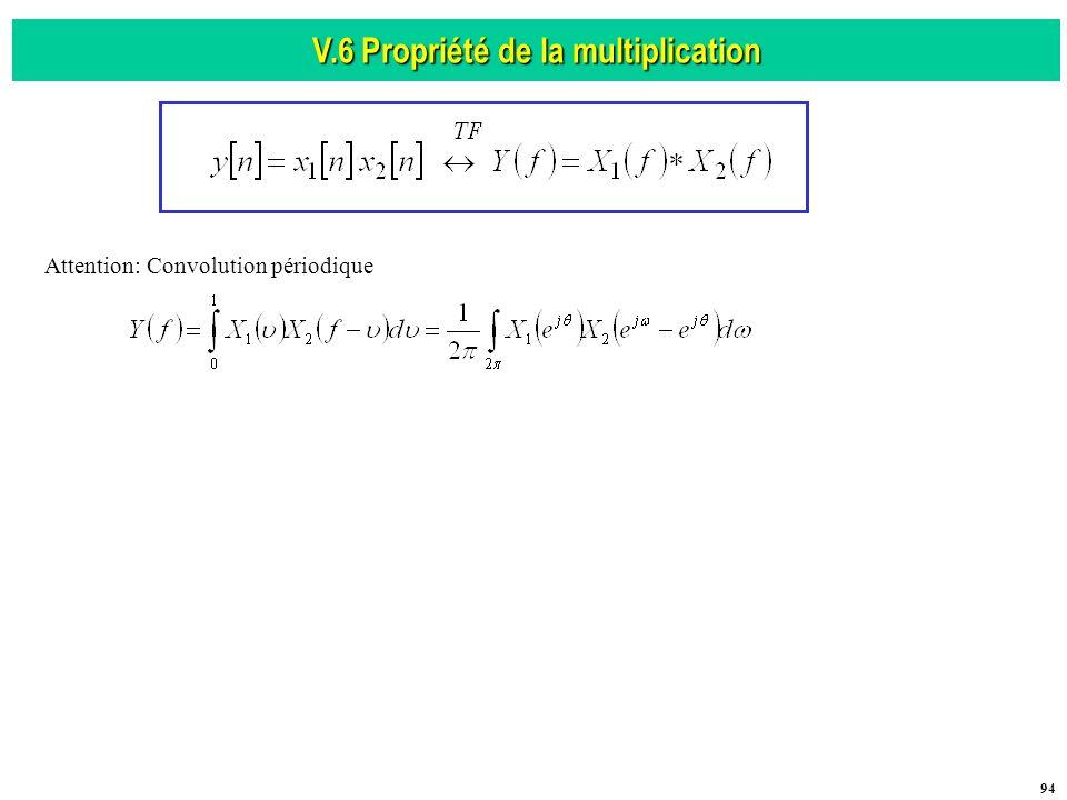 V.6 Propriété de la multiplication