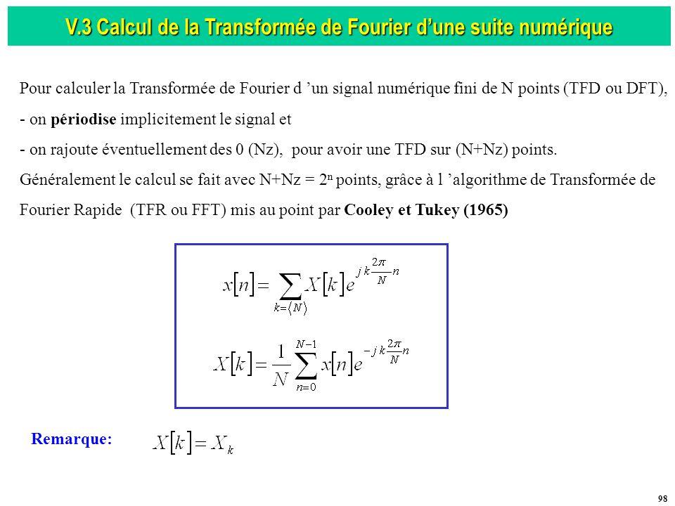 V.3 Calcul de la Transformée de Fourier d'une suite numérique