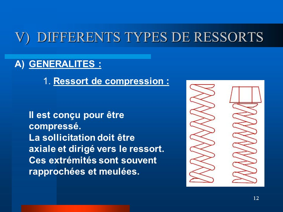V) DIFFERENTS TYPES DE RESSORTS