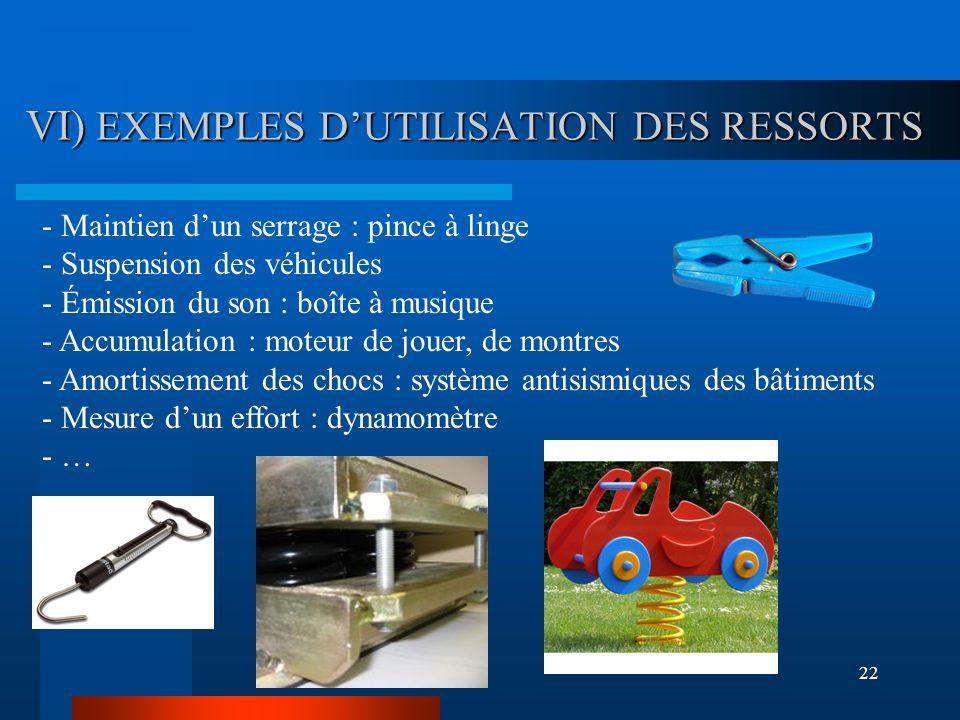 VI) EXEMPLES D'UTILISATION DES RESSORTS