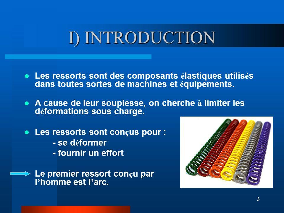I) INTRODUCTION Les ressorts sont des composants élastiques utilisés dans toutes sortes de machines et équipements.