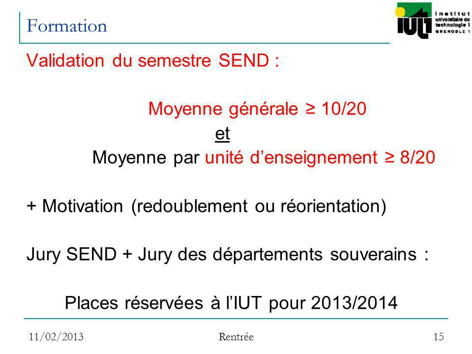 Places réservées à l'IUT pour 2013/2014