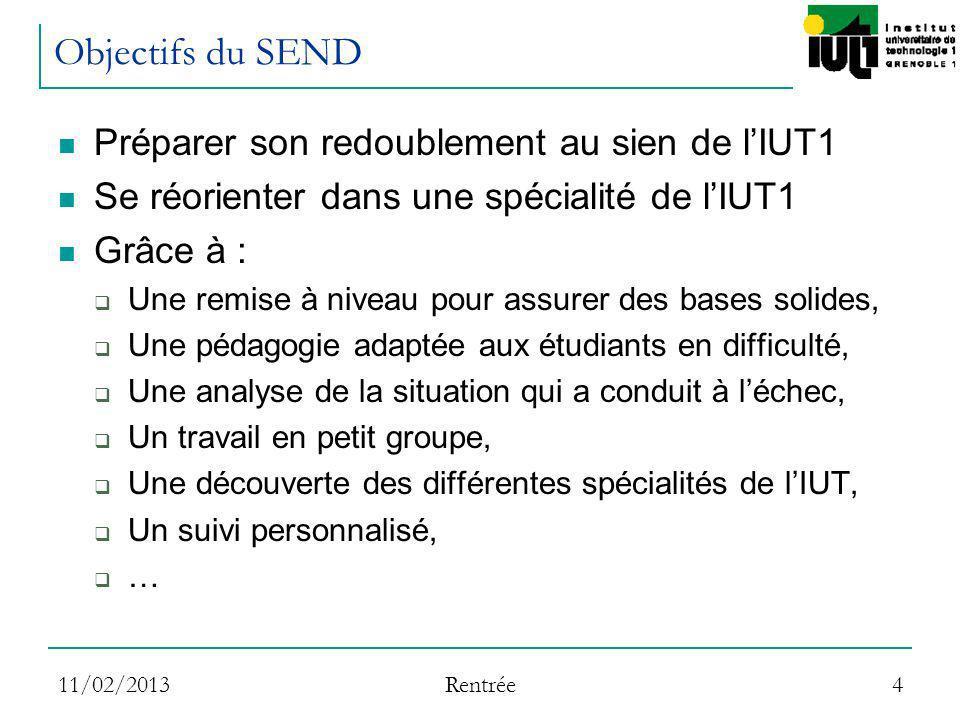 Objectifs du SEND Préparer son redoublement au sien de l'IUT1
