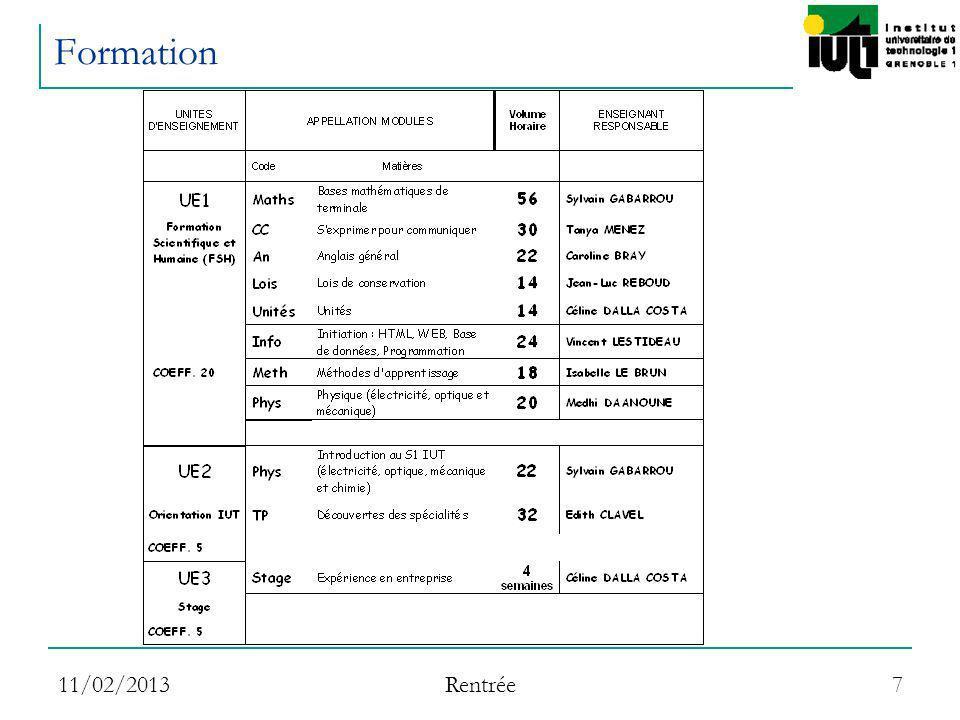 Formation 11/02/2013 Rentrée