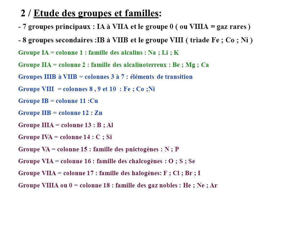 2 / Etude des groupes et familles: