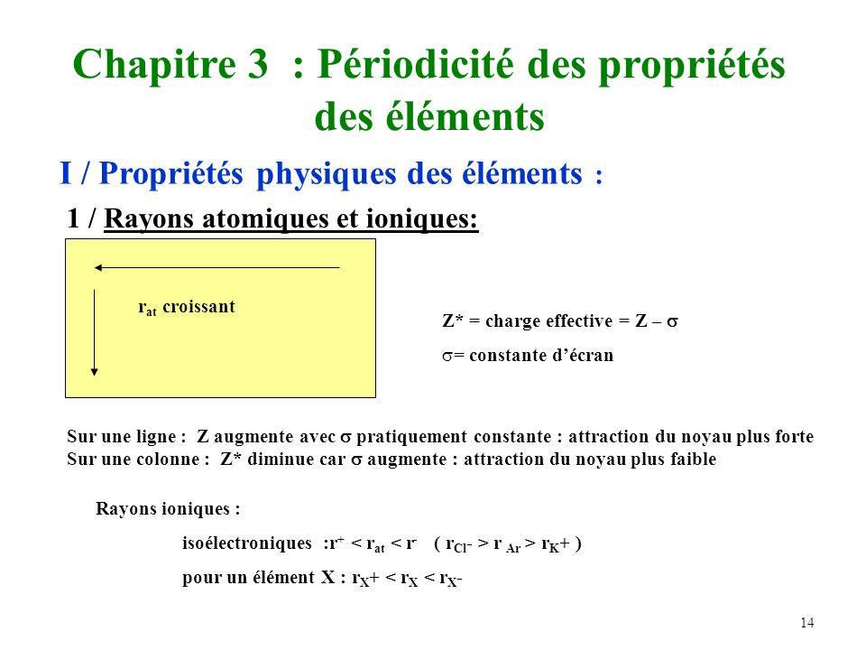 Chapitre 3 : Périodicité des propriétés des éléments