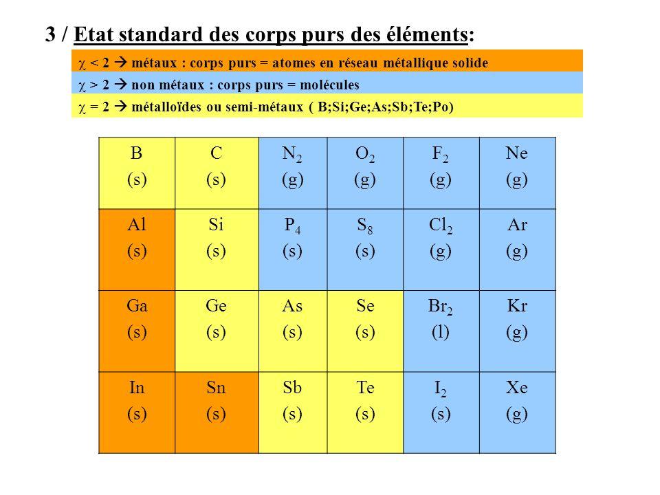 3 / Etat standard des corps purs des éléments: