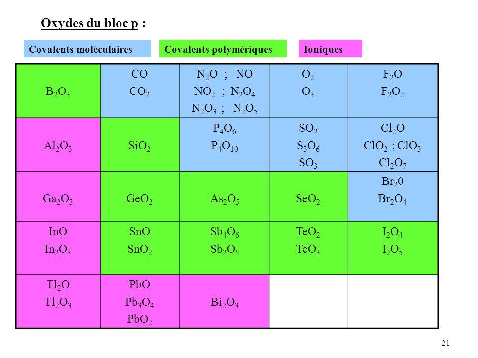 Oxydes du bloc p : B2O3 CO CO2 N2O ; NO NO2 ; N2O4 N2O3 ; N2O5 O2 O3