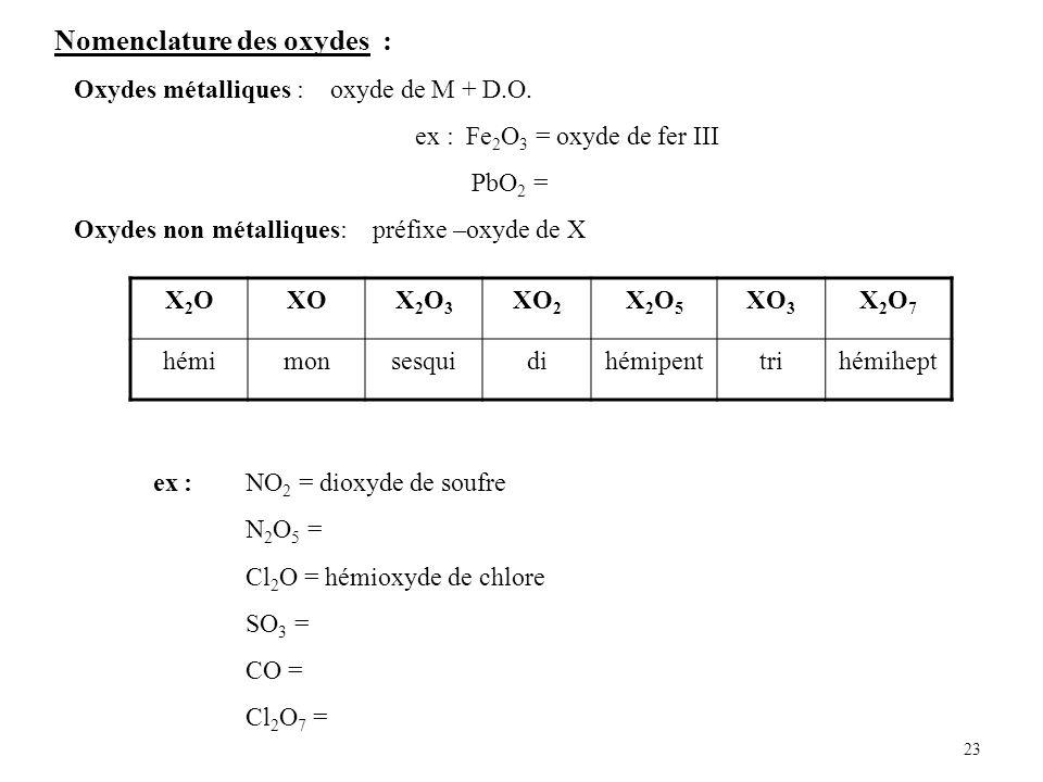 Nomenclature des oxydes :