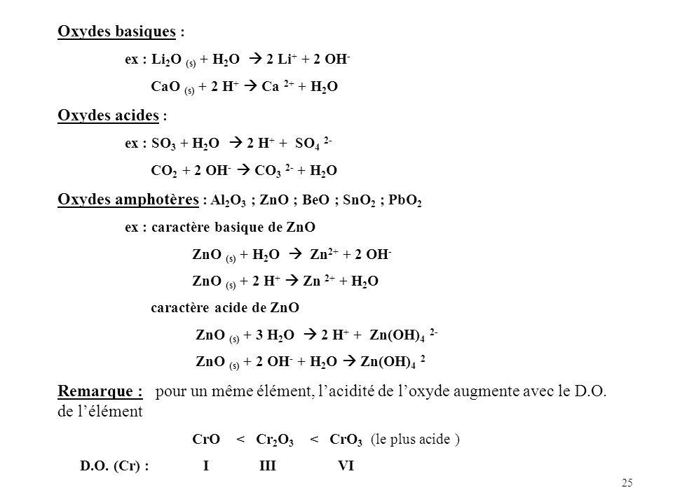 Oxydes amphotères : Al2O3 ; ZnO ; BeO ; SnO2 ; PbO2