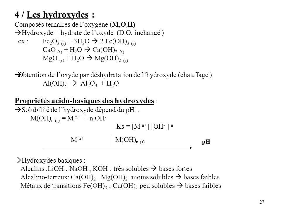 4 / Les hydroxydes : Propriétés acido-basiques des hydroxydes :