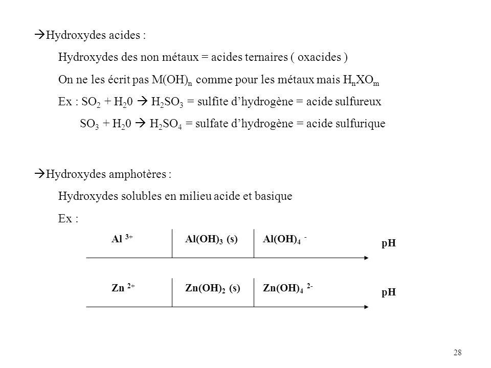 Hydroxydes des non métaux = acides ternaires ( oxacides )