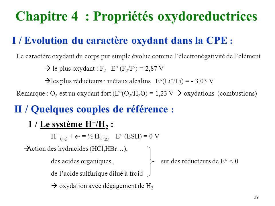 Chapitre 4 : Propriétés oxydoreductrices