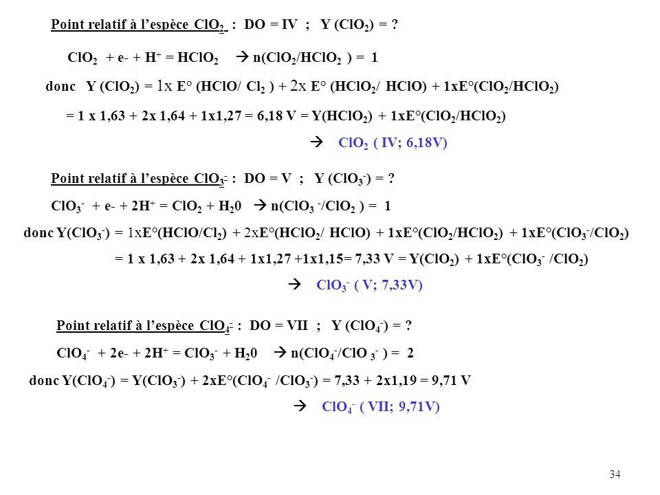 = 1 x 1,63 + 2x 1,64 + 1x1,27 = 6,18 V = Y(HClO2) + 1xE°(ClO2/HClO2)
