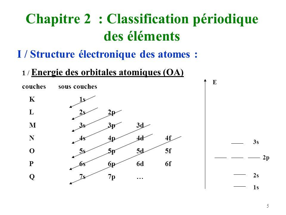 Chapitre 2 : Classification périodique des éléments