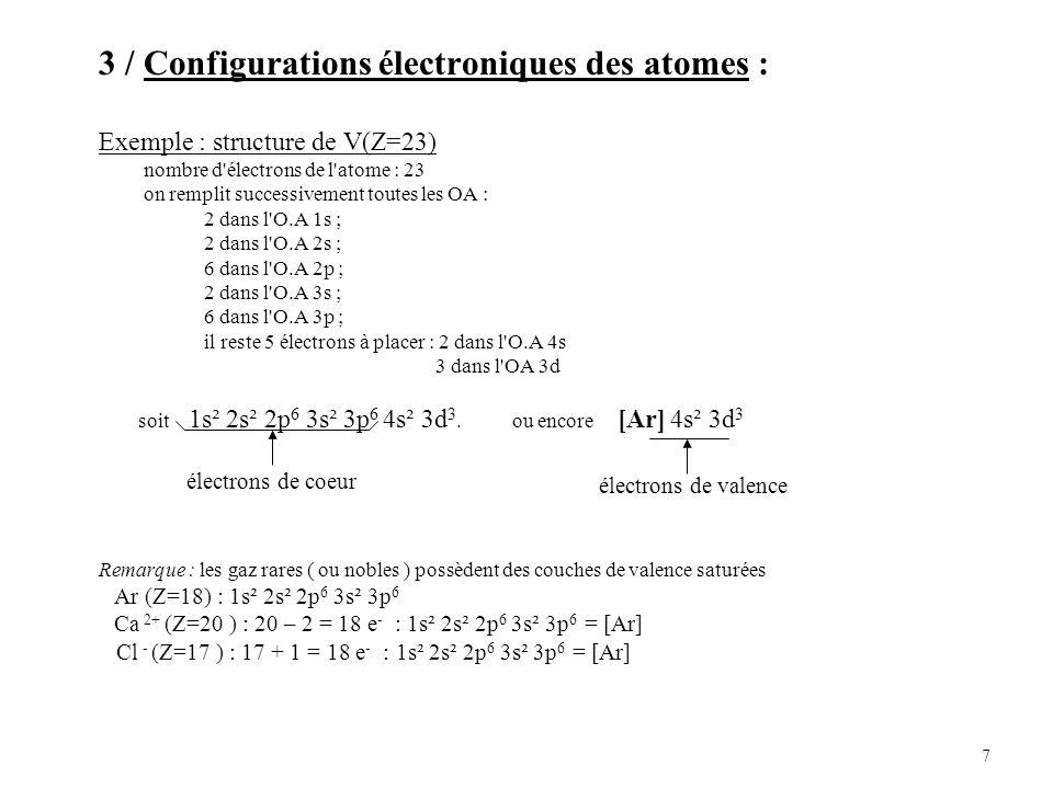 3 / Configurations électroniques des atomes :