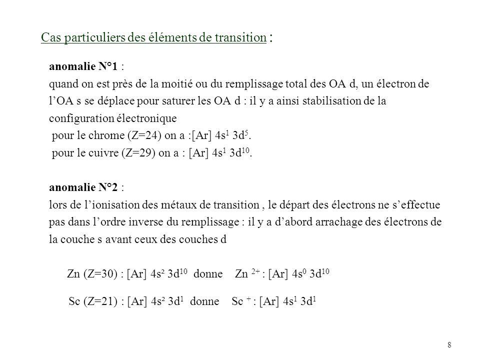 Cas particuliers des éléments de transition :