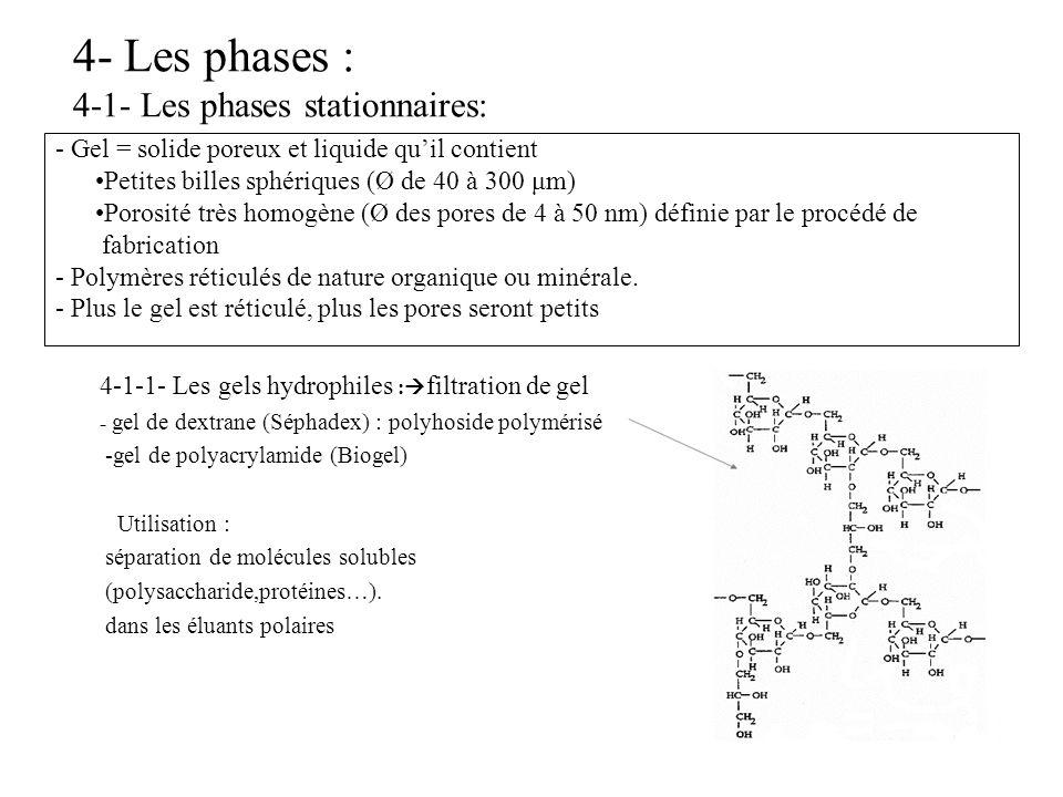 4- Les phases : 4-1- Les phases stationnaires:
