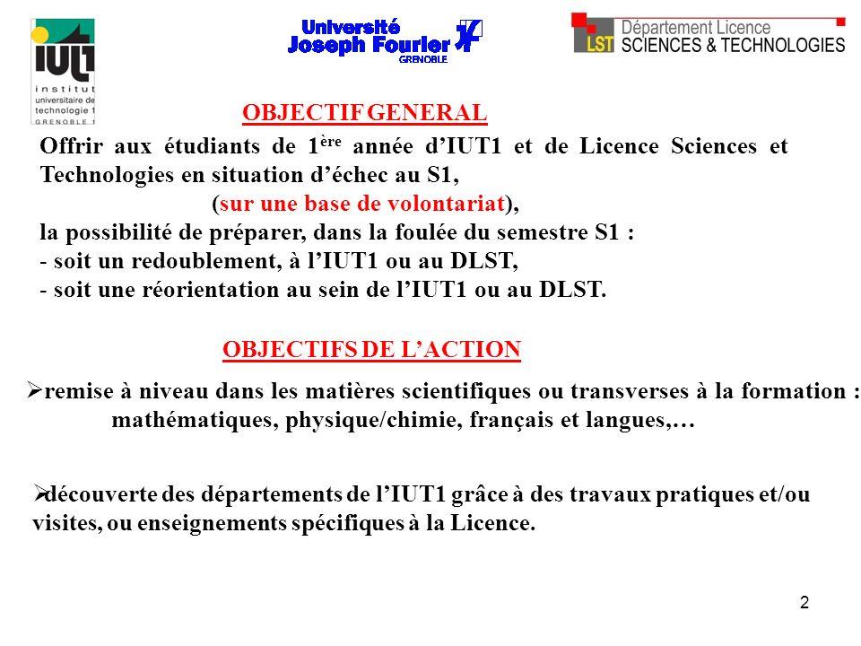 OBJECTIF GENERAL Offrir aux étudiants de 1ère année d'IUT1 et de Licence Sciences et Technologies en situation d'échec au S1,
