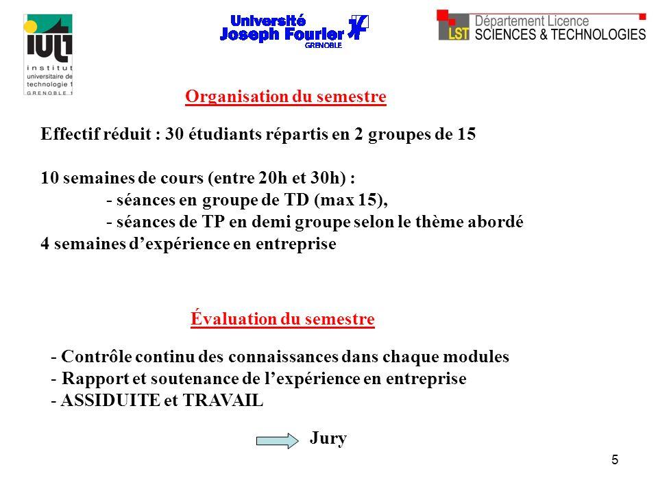 Organisation du semestre