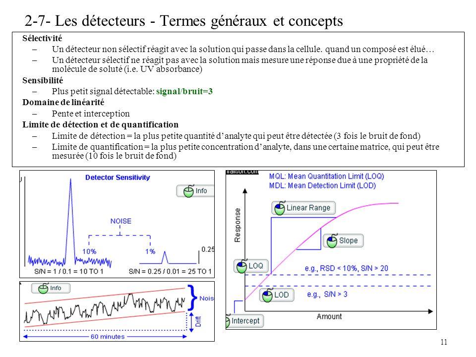 2-7- Les détecteurs - Termes généraux et concepts