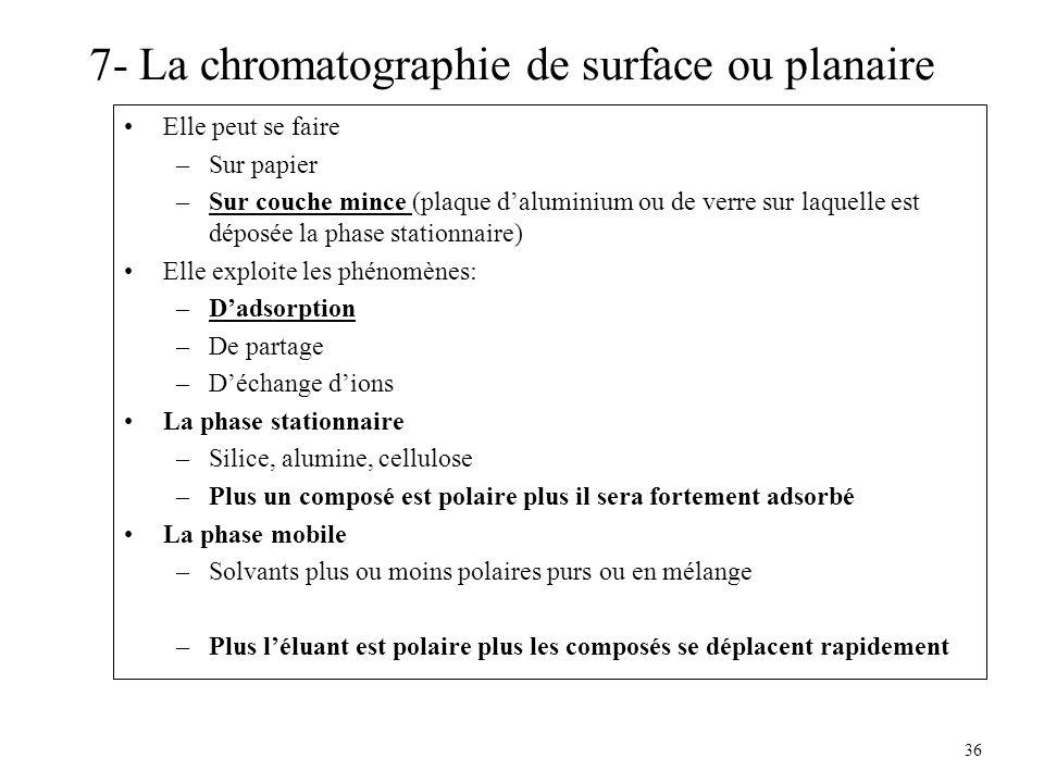 7- La chromatographie de surface ou planaire