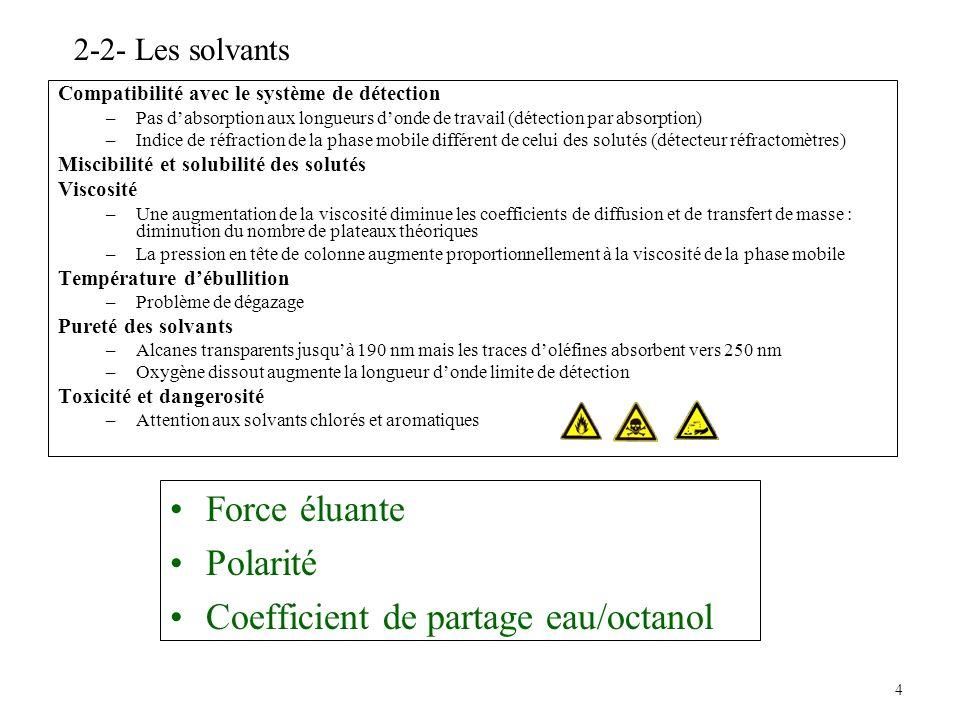 Coefficient de partage eau/octanol