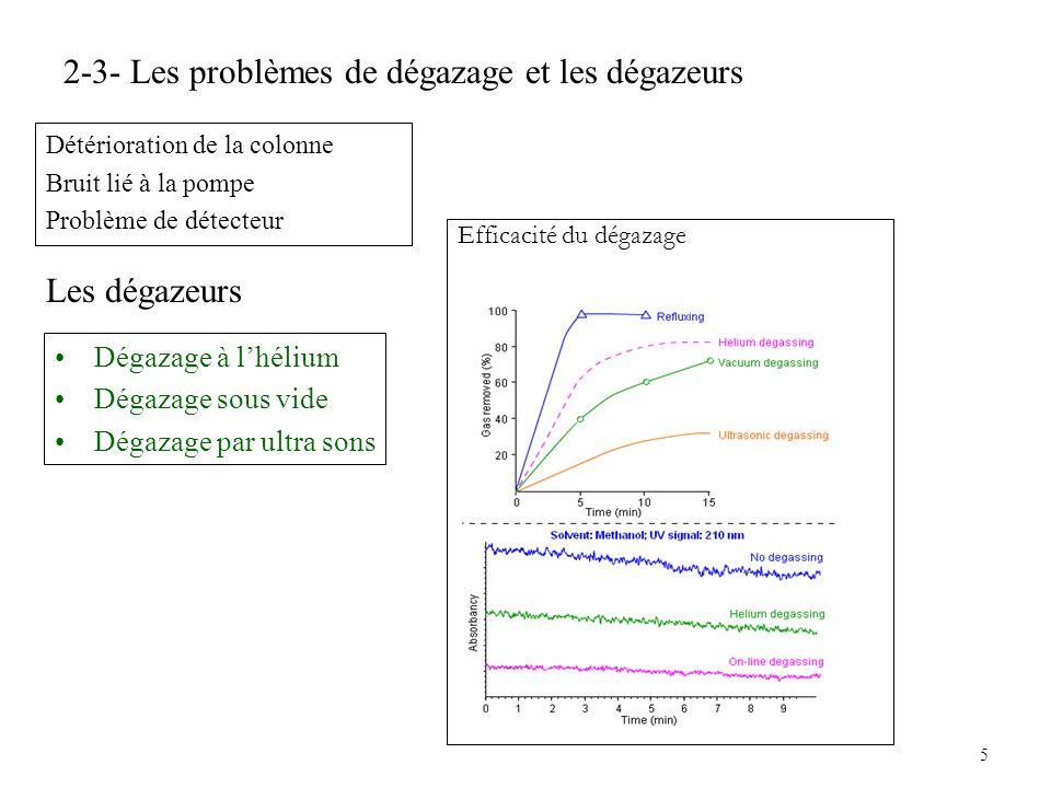 2-3- Les problèmes de dégazage et les dégazeurs