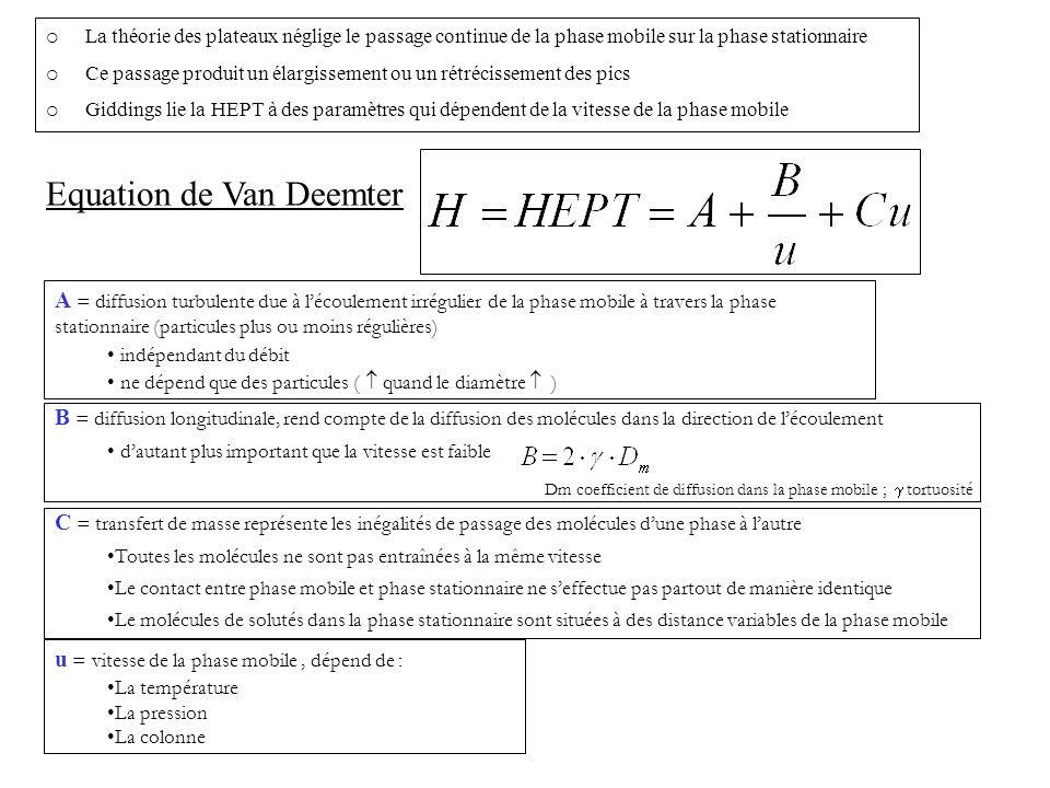 Equation de Van Deemter