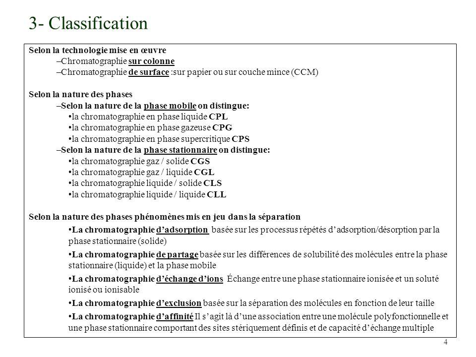 3- Classification Selon la technologie mise en œuvre