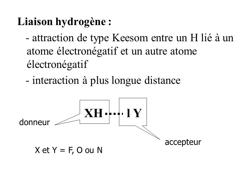 XH l Y Liaison hydrogène :