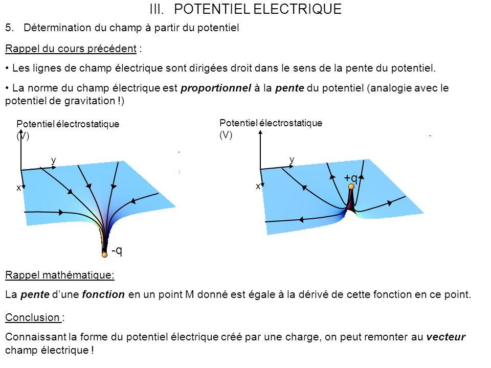 POTENTIEL ELECTRIQUE +q -q