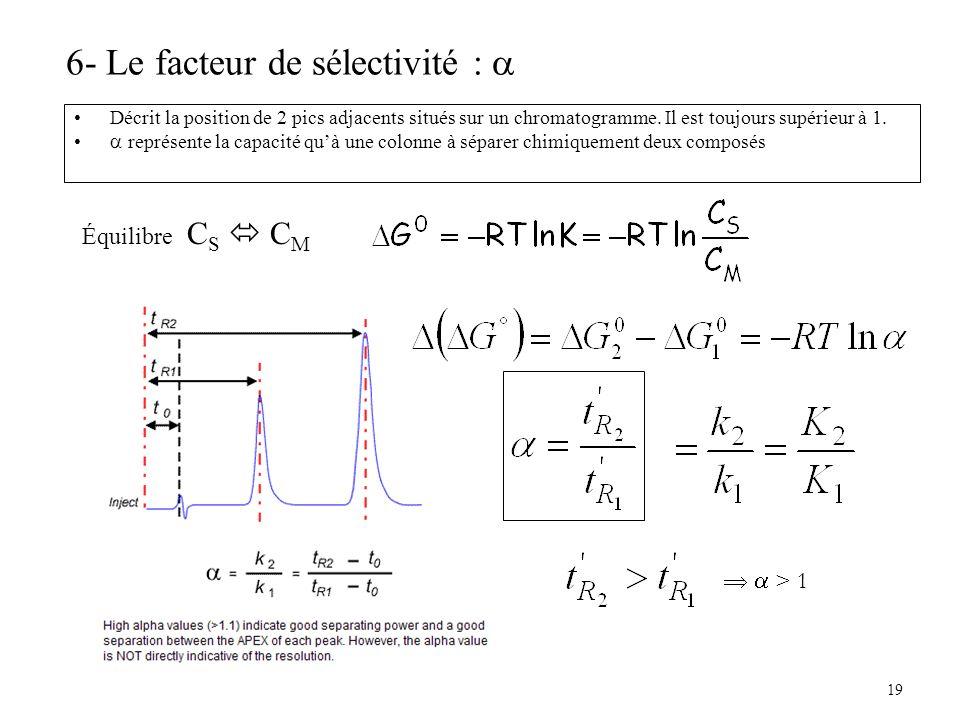 6- Le facteur de sélectivité : 