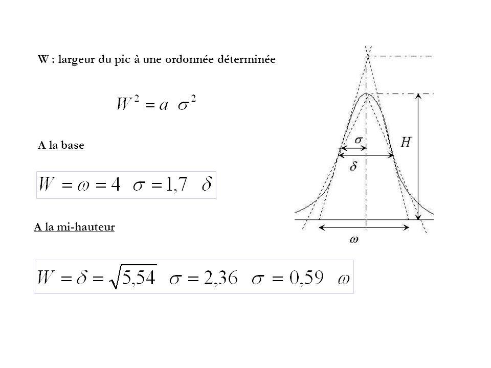 W : largeur du pic à une ordonnée déterminée