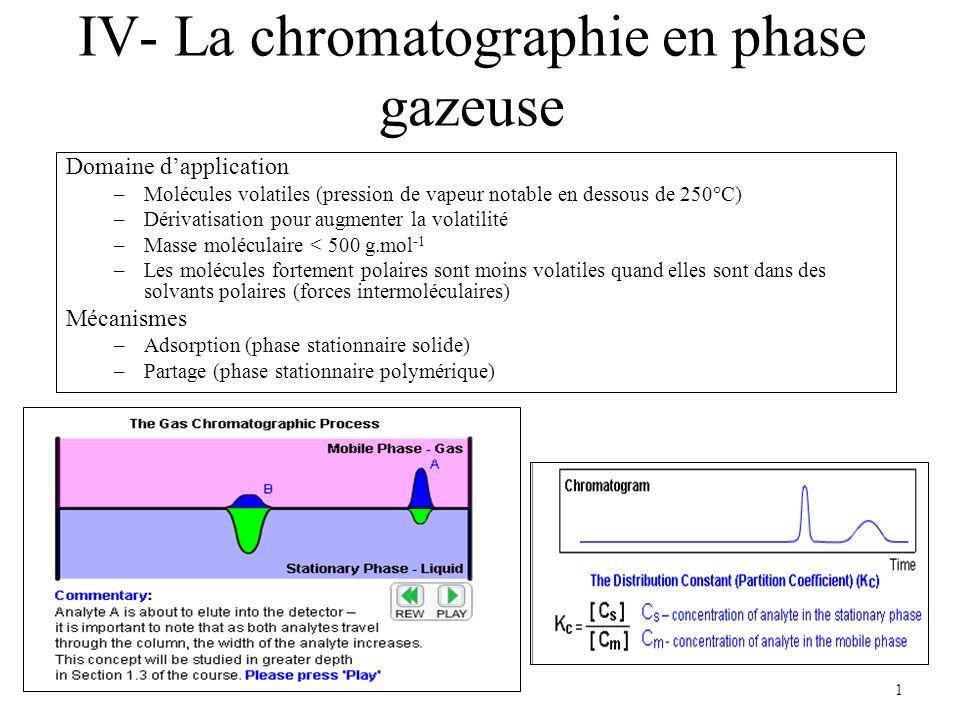 IV- La chromatographie en phase gazeuse