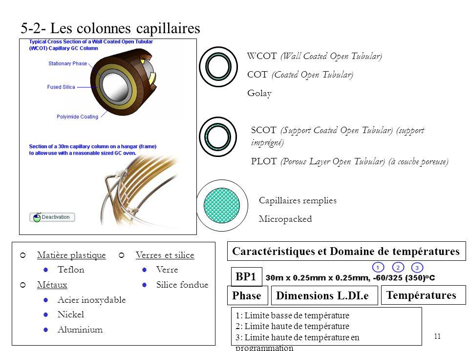 5-2- Les colonnes capillaires