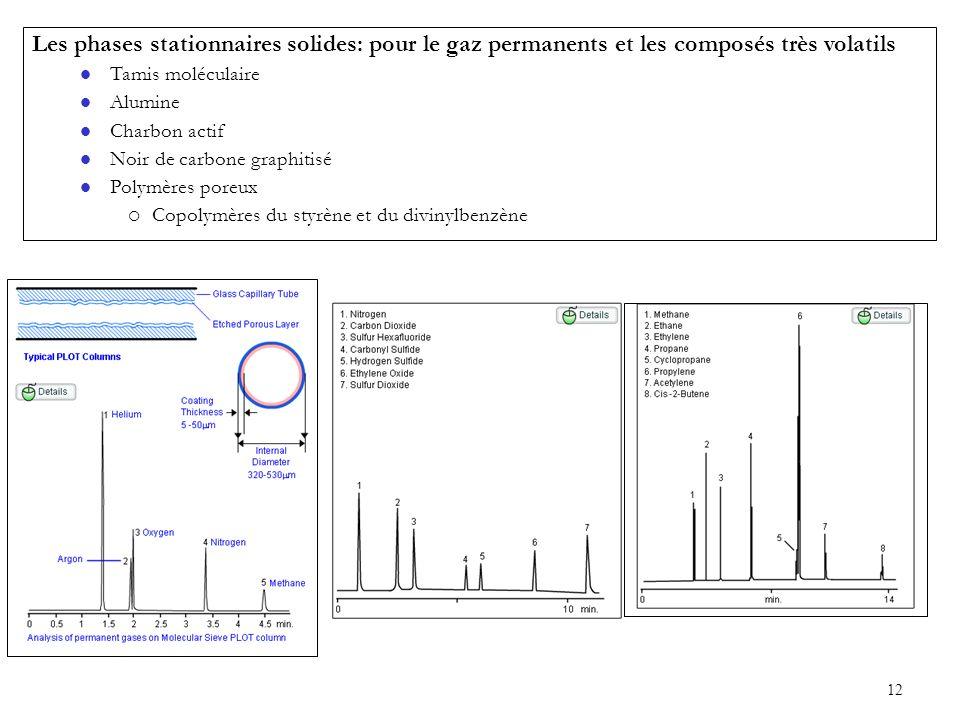 Les phases stationnaires solides: pour le gaz permanents et les composés très volatils
