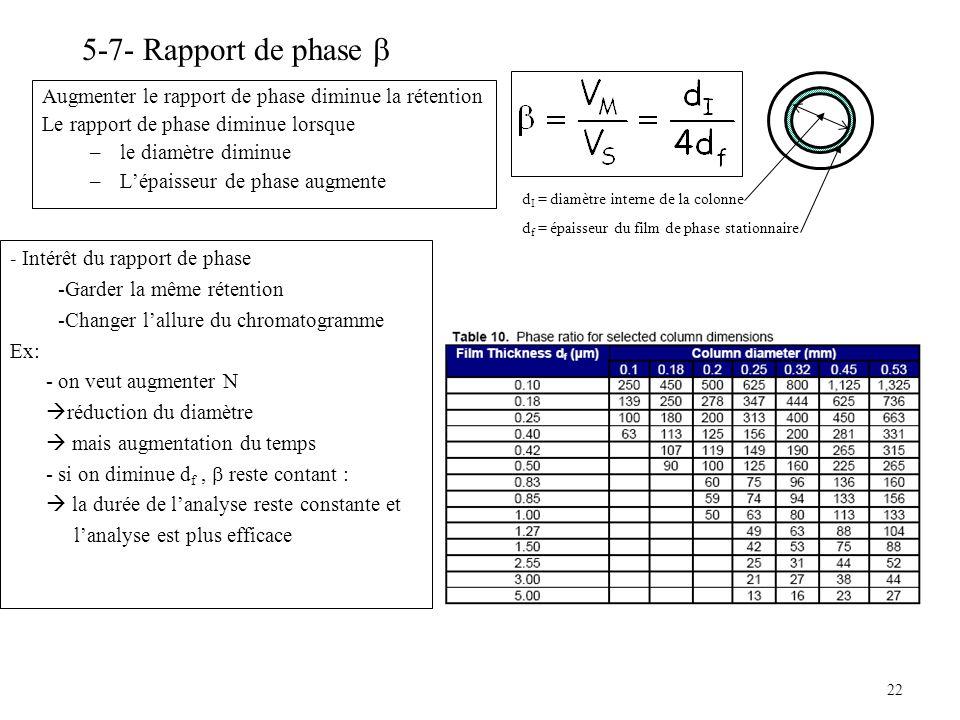 5-7- Rapport de phase Augmenter le rapport de phase diminue la rétention. Le rapport de phase diminue lorsque.