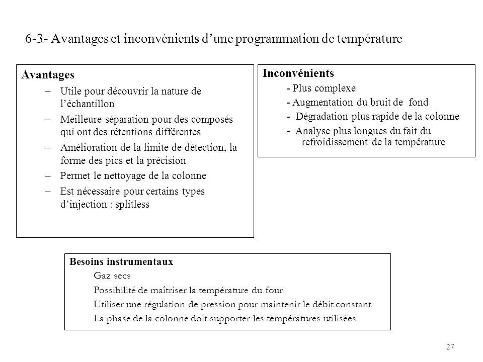6-3- Avantages et inconvénients d'une programmation de température