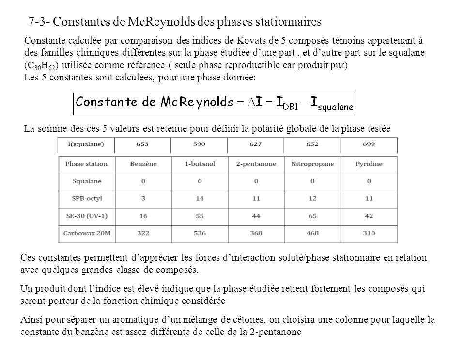 7-3- Constantes de McReynolds des phases stationnaires