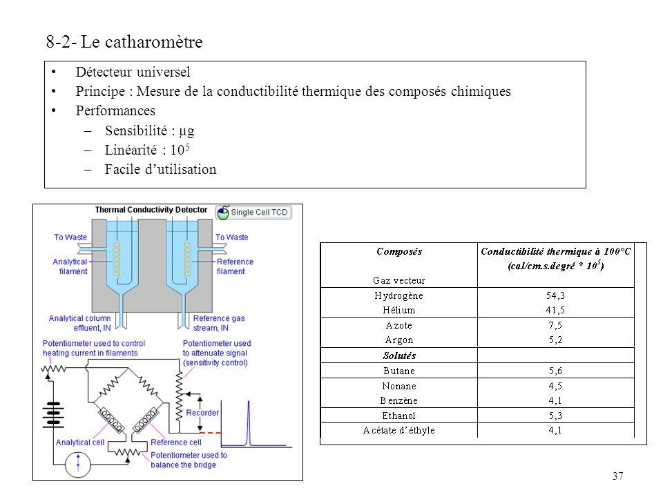 8-2- Le catharomètre Détecteur universel
