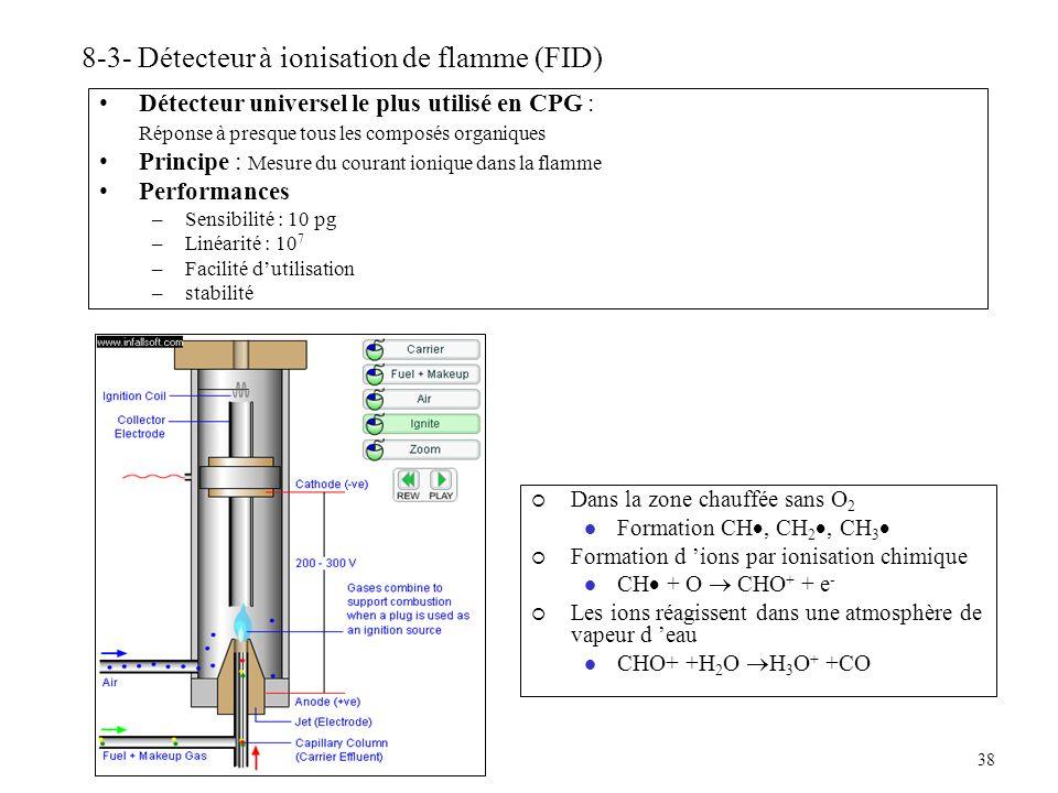 8-3- Détecteur à ionisation de flamme (FID)