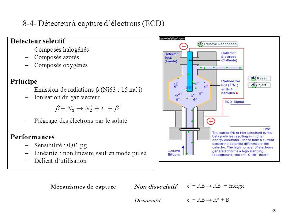 8-4- Détecteur à capture d'électrons (ECD)