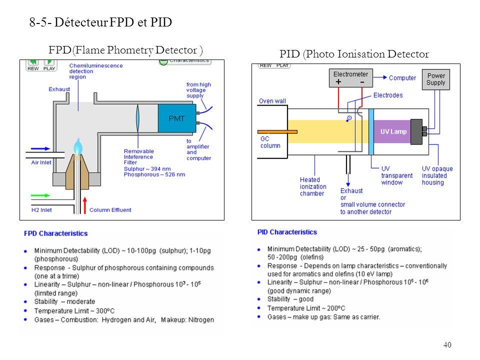8-5- Détecteur FPD et PID FPD(Flame Phometry Detector )