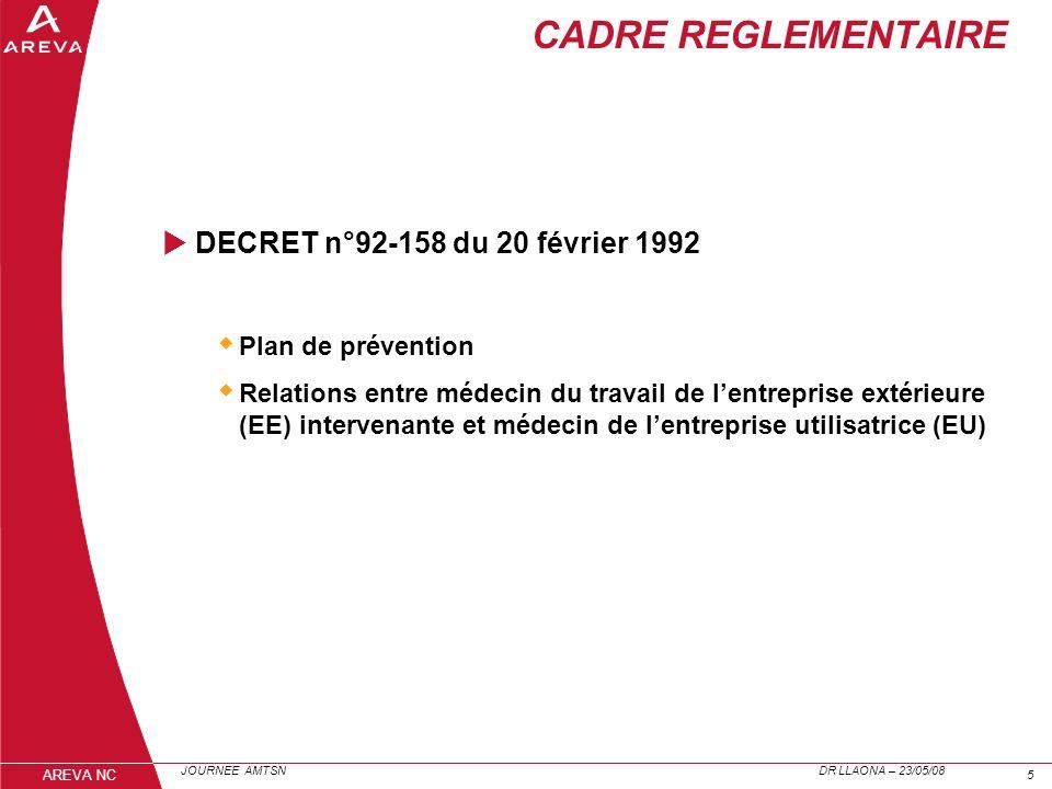 CADRE REGLEMENTAIRE DECRET n°92-158 du 20 février 1992