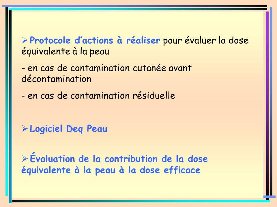 Protocole d'actions à réaliser pour évaluer la dose équivalente à la peau