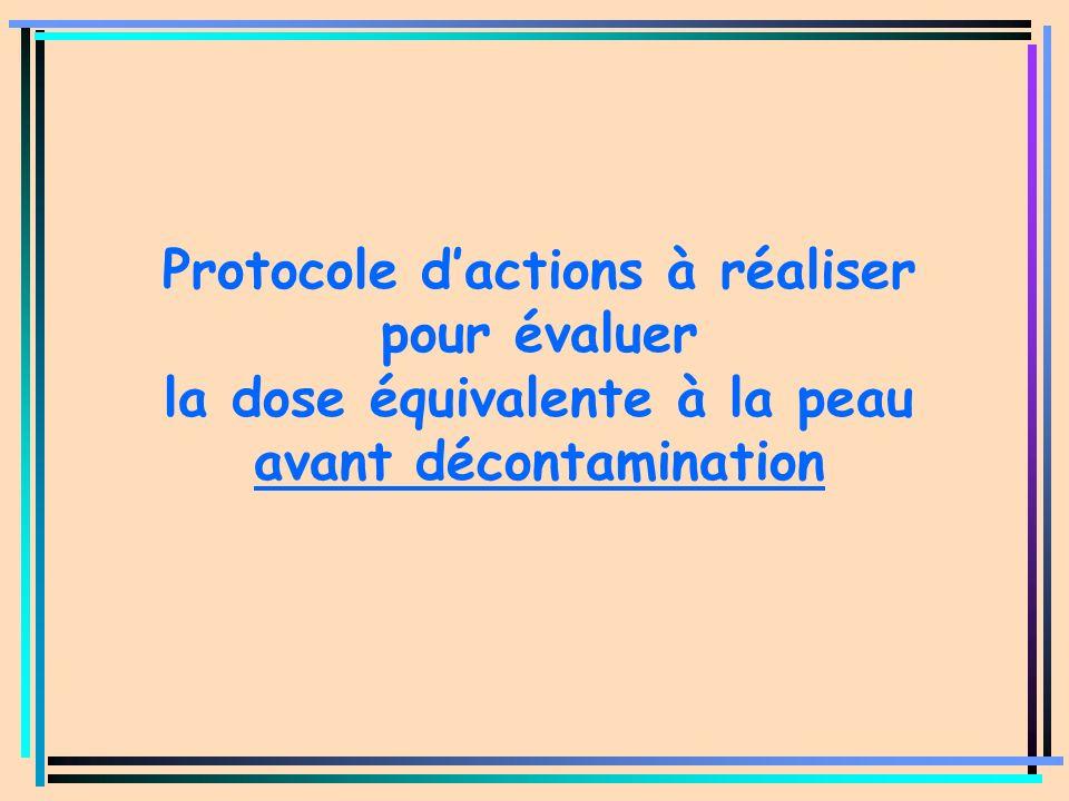 Protocole d'actions à réaliser pour évaluer